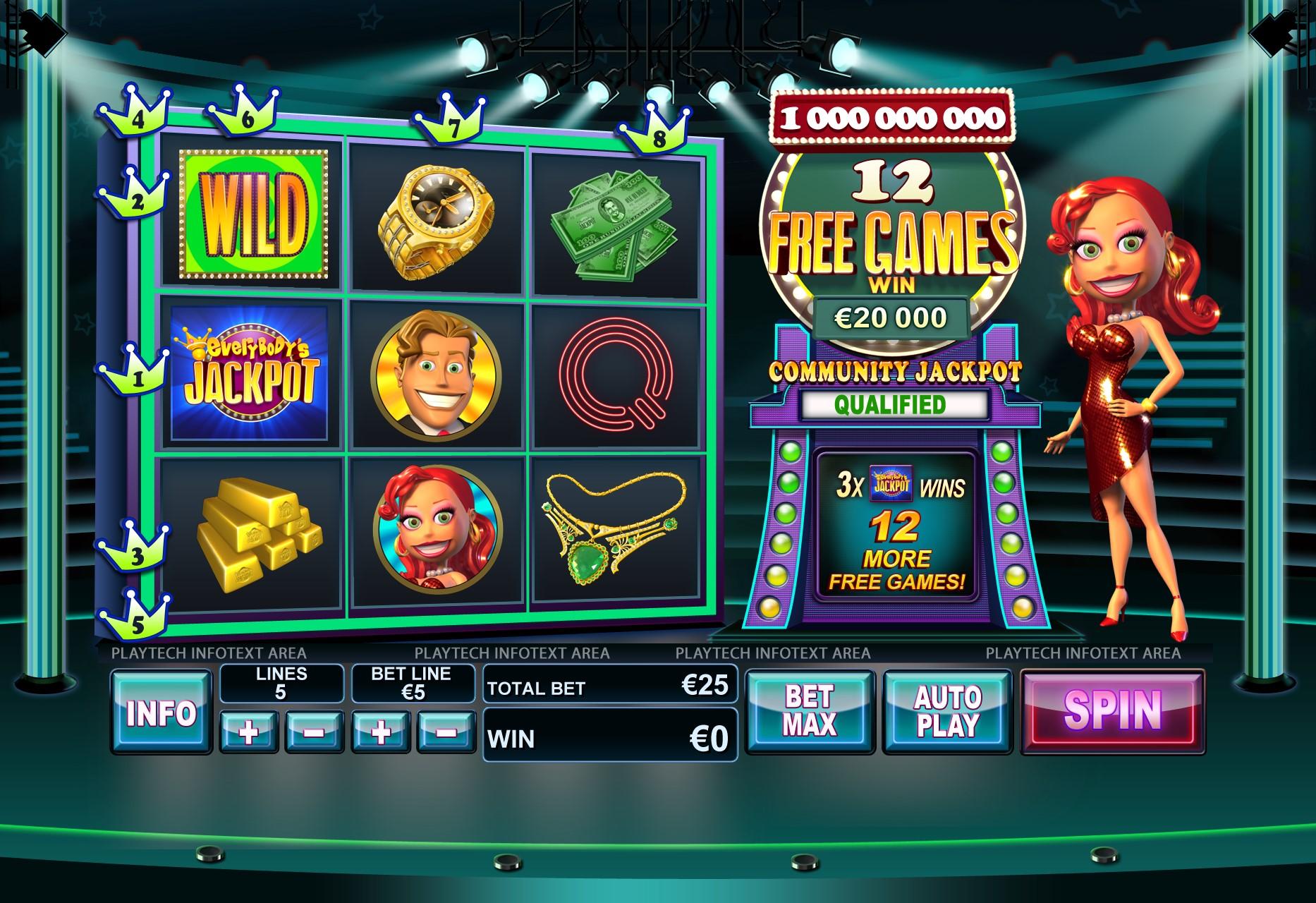 Jackpot Slots Bonuses