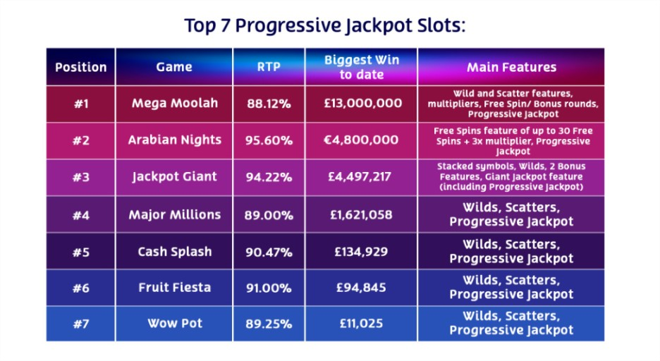 other jackpot slots